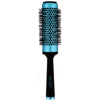 Paul Mitchell Neuro Styling 1 69